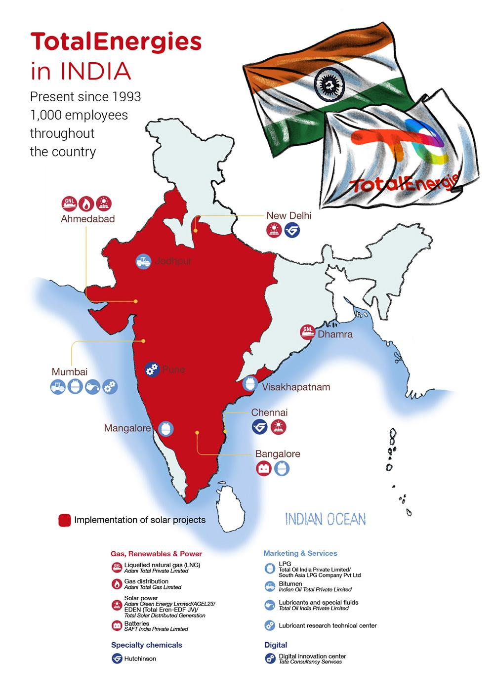 map of TotalEnergies and partner facilities in India