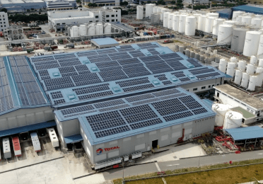 Total Solar Distributed Generation